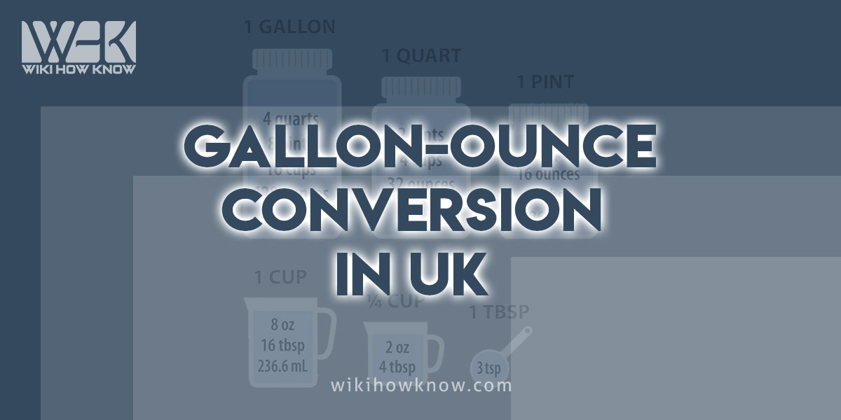 Gallon-Ounce Conversion in UK