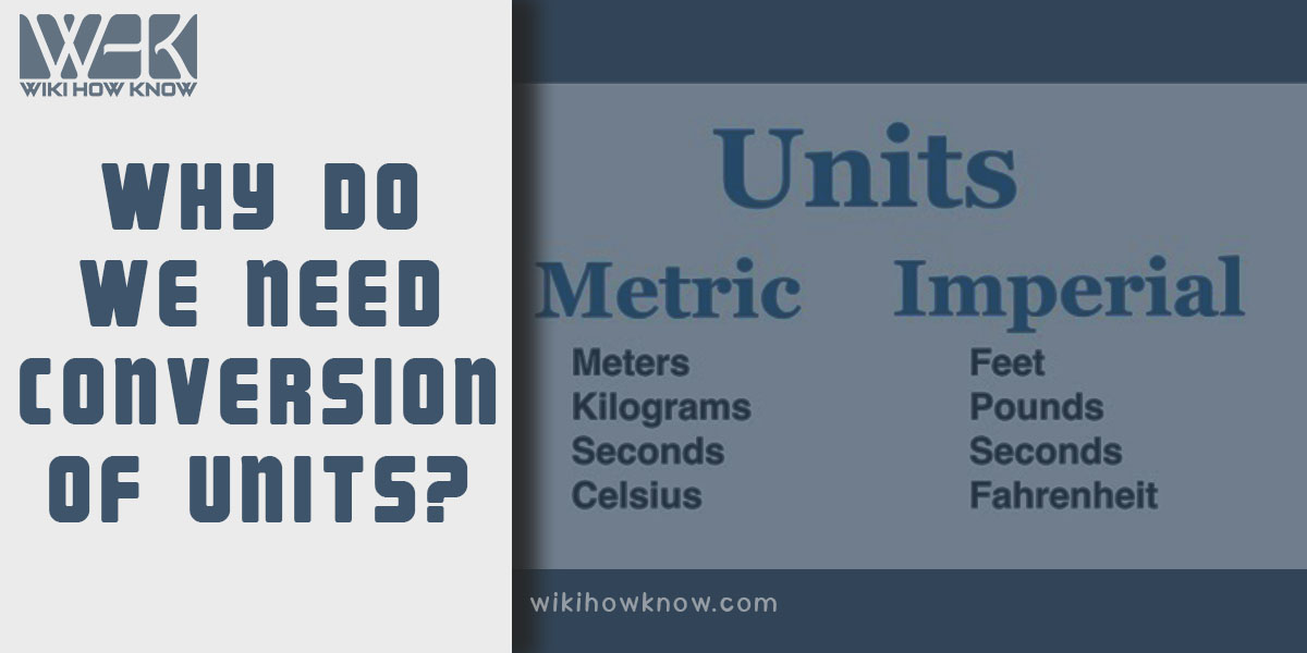 Why do we need conversion of units?